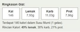 Kandungan Kalori - susu - 2